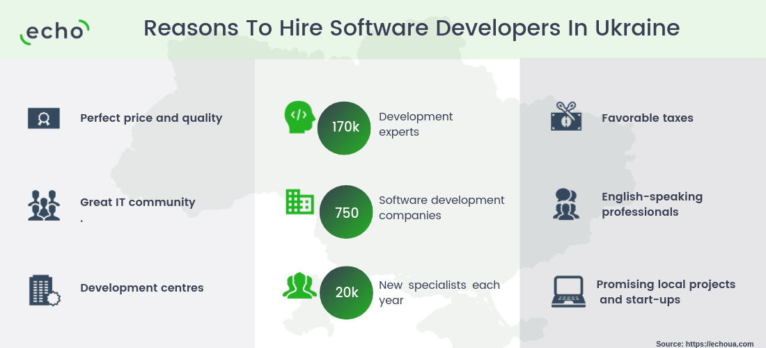 15 reasons to hire software developers in Ukraine