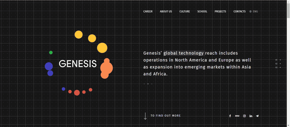 Genesis - Kyiv IT Market Research Reports and Industry Analysis
