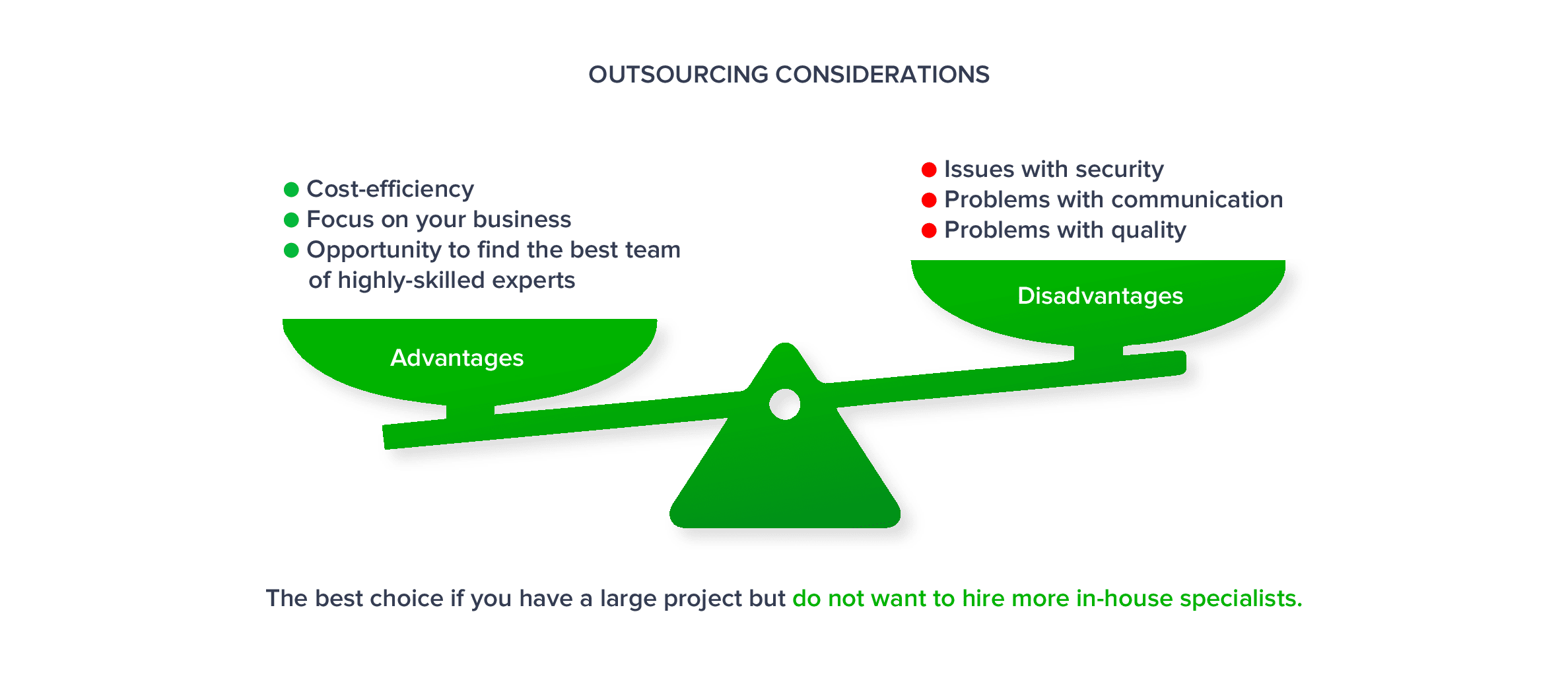 Outsourcing Considirations - IT Outsourcing and Staff Augmentation