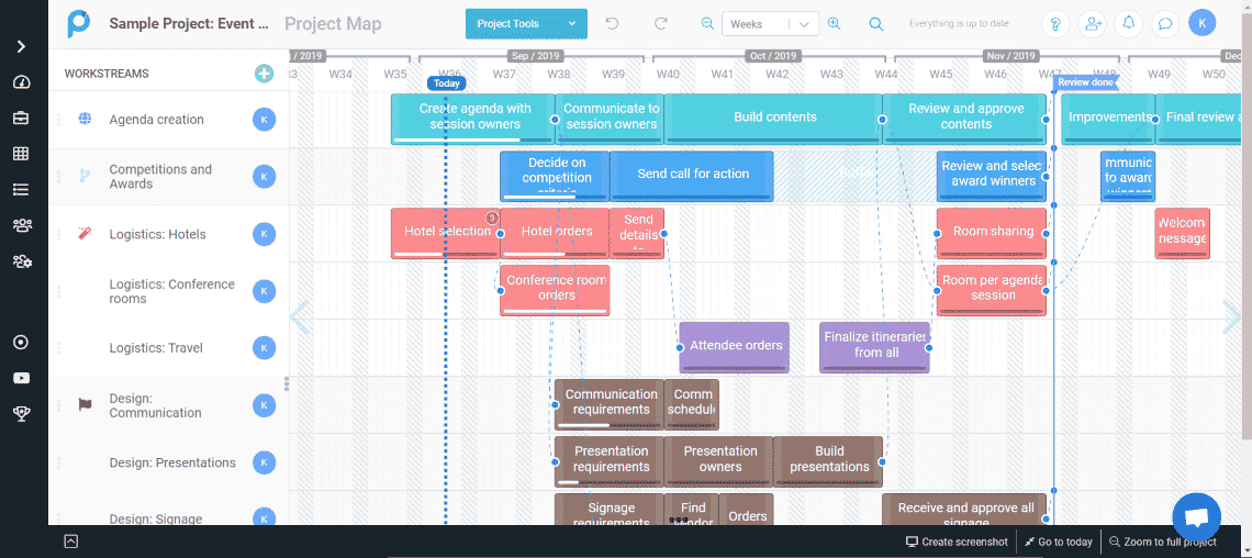 Progio - Free Agile Project Management Tools for Your Scrum Team
