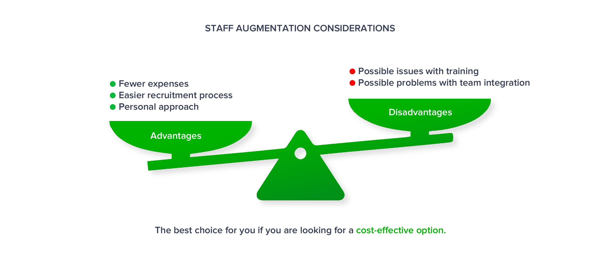 Staff Augmentation Considerations - IT Outsourcing and Staff Augmentation